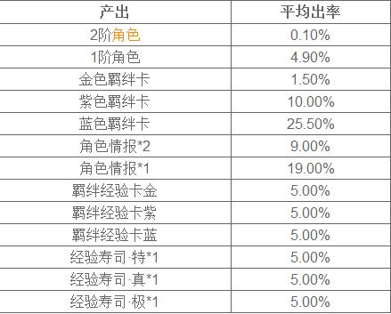 %[2]D$E[8SE%W98XZ90AW83.png
